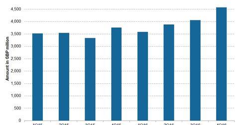 uploads/2017/03/Chart004.jpg