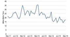 uploads///Coal imports China