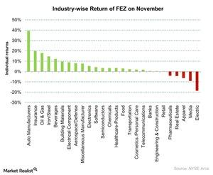 uploads/2015/12/Industry-wise-Return-of-FEZ-on-November-2015-12-021.jpg