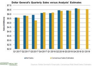 uploads/2019/05/DG-Sales-1.png