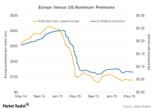 uploads/2016/06/part-3-premiums-1.png