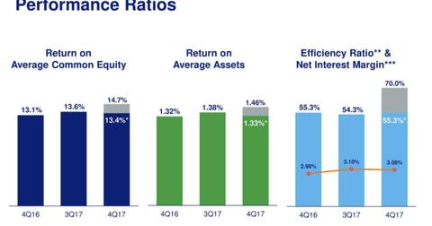 uploads/2018/02/Valuation-6.png
