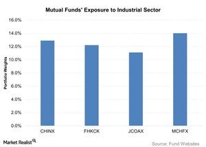 uploads///Mutual Funds Exposure to Industrial Sector