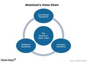 uploads///value chain