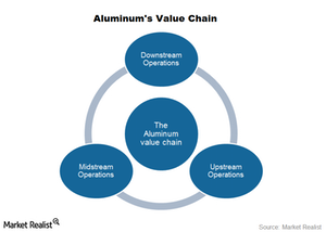 uploads/2015/07/value-chain1.png