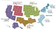uploads///Gasoline Prices By Region