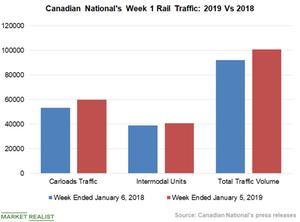 uploads/2019/01/Chart-4-CNI-1.png