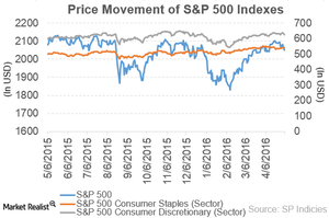 uploads/2016/05/sp500506-pm21.png