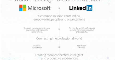 uploads/2016/06/Microsoft-LNKD.png