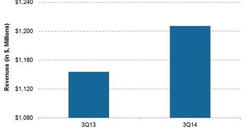 uploads/2014/12/Revenues2.jpg
