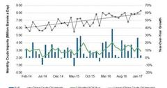 uploads///Oil imports China