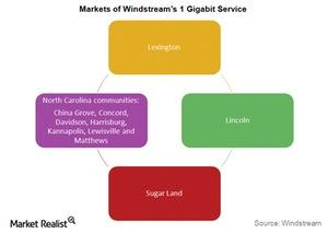uploads/2016/04/Windstream-Gigabit-Markets1.jpg