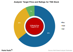 uploads///TSN Rating