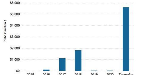 uploads/2015/11/Debt2.jpg