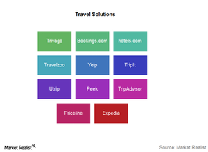 uploads/2016/09/Travel-solutions-1.png