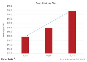 uploads///PArt  Cash cost