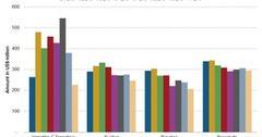 uploads///Chart  Virology