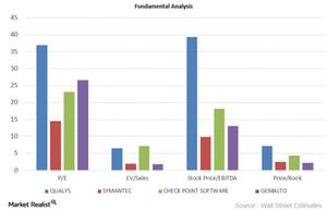 uploads///Fundamental Analysis