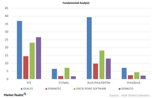 uploads/2015/11/Fundamental-Analysis1.png