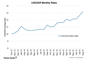 uploads/2015/08/USDZAR-Aug-251.png