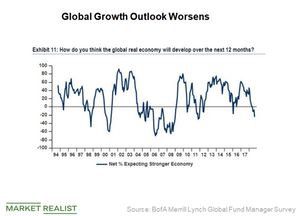 uploads///Growth Outlook