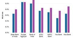 uploads///MCLR of Some Indian Banks
