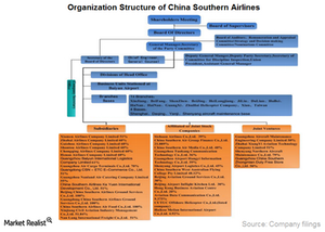 uploads/2014/12/Part1_Org-structure1.png