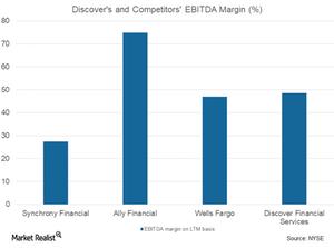 uploads/2017/11/ebitda-margin-4-1.png