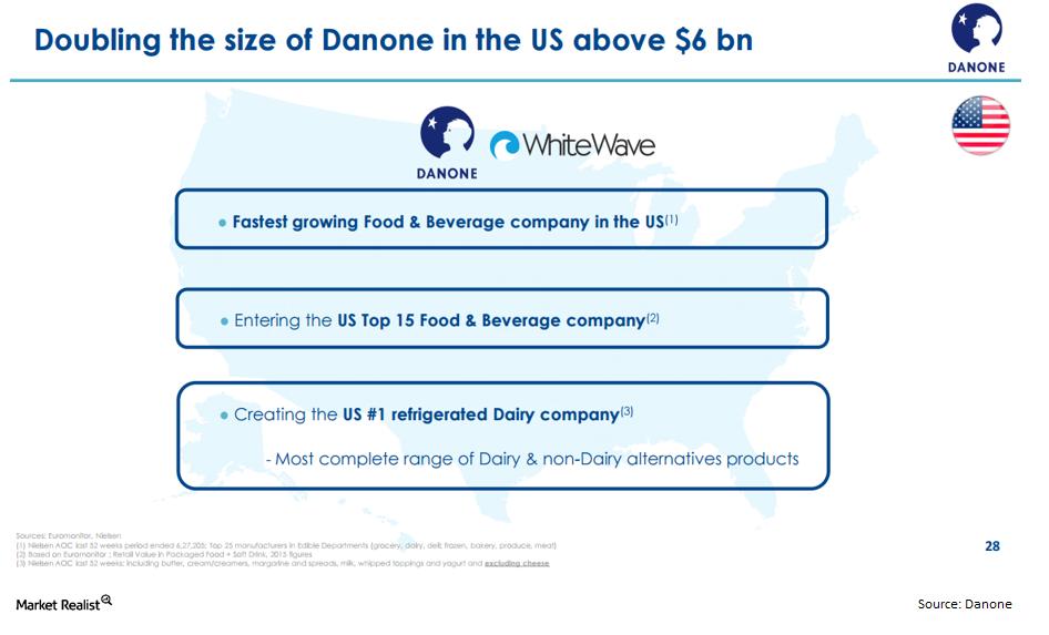 uploads///WWAV BN doubling Danone