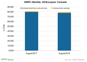 uploads///GWR UK Europ