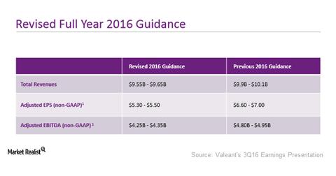 uploads/2016/11/guidance-2.png