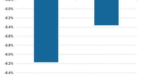 uploads/2016/09/Verizon-Service-Segment-decline-1.png