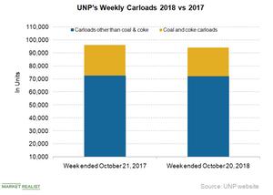 uploads/2018/10/UNP-C-3-1.png