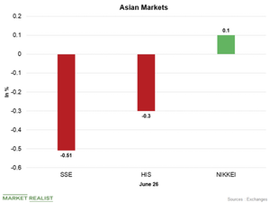 uploads/2018/06/Asian-markets-3-1.png