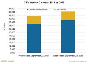 uploads/2018/09/CP-C-4-1.png