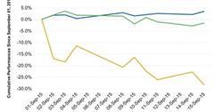 uploads///SPY Versus Oil and Volatility