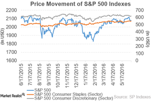 uploads/2016/06/sp500617-1.png