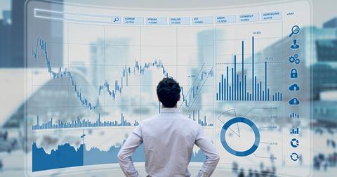 uploads/2020/03/Dow-Jones-Industrail-average-index-today.jpeg