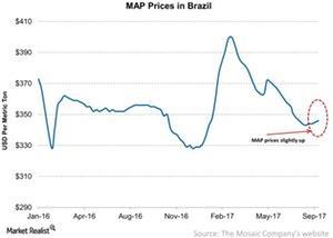 uploads/2017/09/MAP-Prices-in-Brazil-2017-09-17-1.jpg
