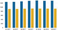 uploads///Chart  Balance Sheet