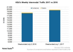 uploads/2017/07/KSU-Intermodal-2-1.png
