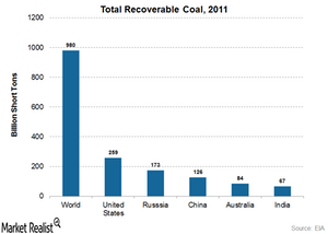 uploads///recoverable Coal_Article