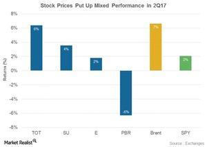 uploads/2017/05/Stock-prices-1.jpg