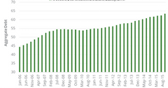 uploads///aggregate debt US