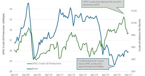 uploads/2017/06/OPEC-2.png