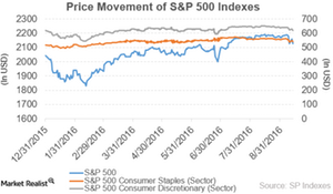 uploads/2016/09/sp500913-1.png