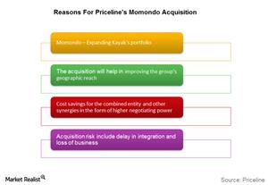 uploads///Momondo acquisition