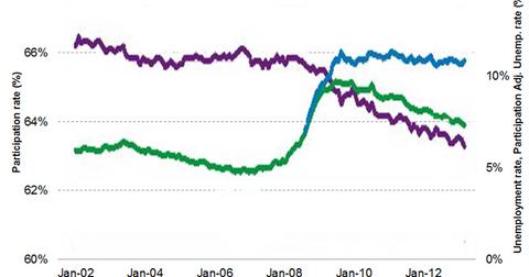 uploads/2015/01/BlackRock-graph1.png