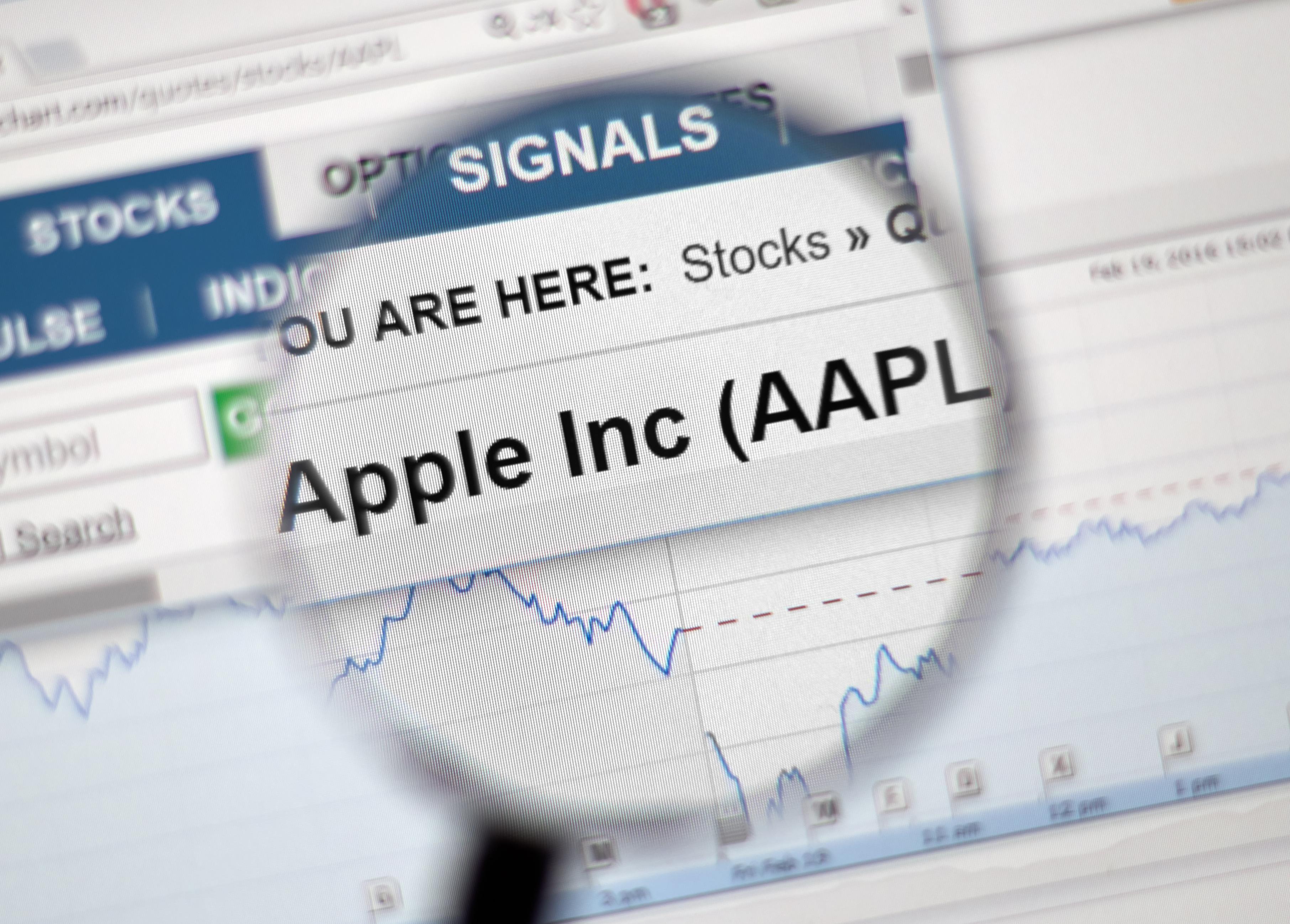 uploads///Apple Stock