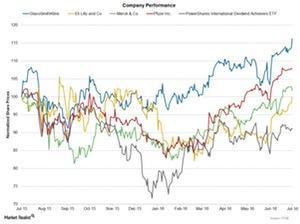uploads/2016/07/Chart-1-5-1.jpg